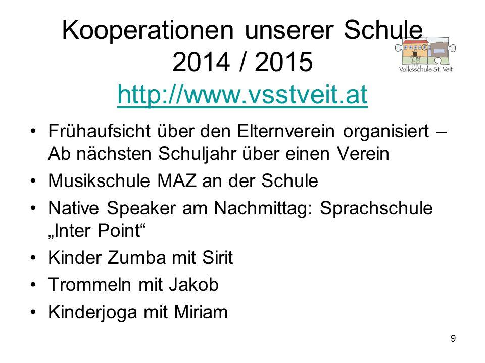 9 Kooperationen unserer Schule 2014 / 2015 http://www.vsstveit.at http://www.vsstveit.at Frühaufsicht über den Elternverein organisiert – Ab nächsten