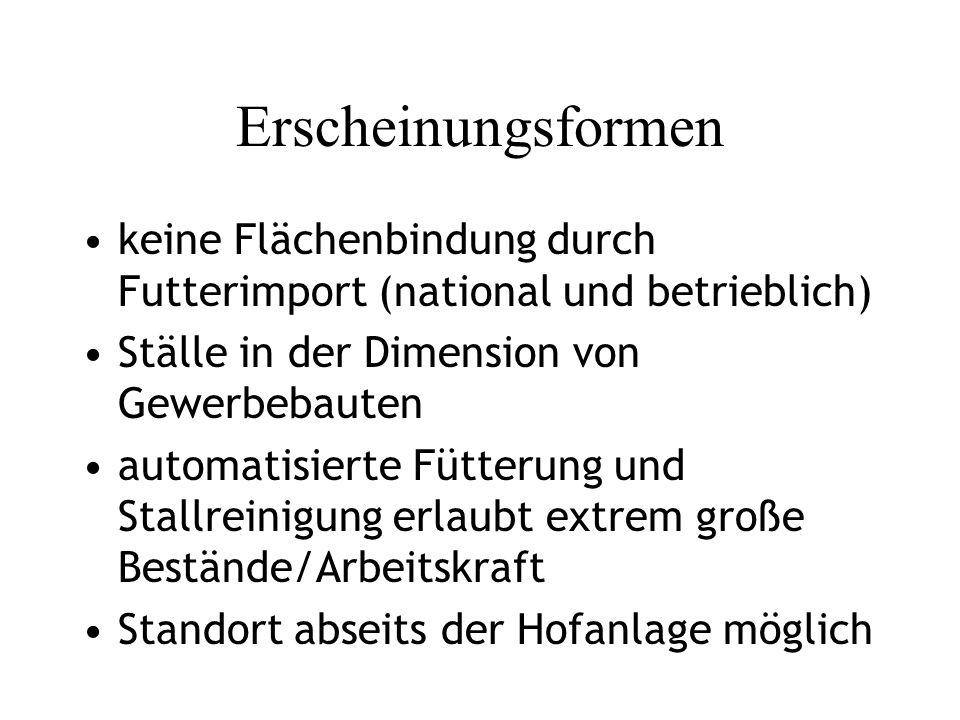 Erscheinungsformen keine Flächenbindung durch Futterimport (national und betrieblich) Ställe in der Dimension von Gewerbebauten automatisierte Fütteru