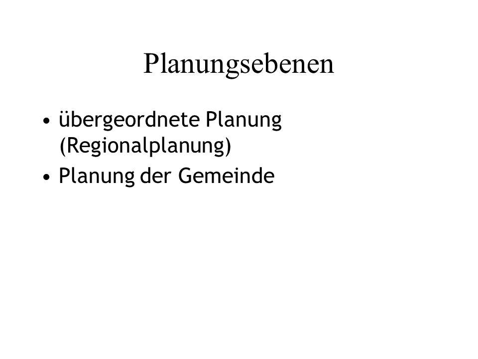Planungsebenen übergeordnete Planung (Regionalplanung) Planung der Gemeinde