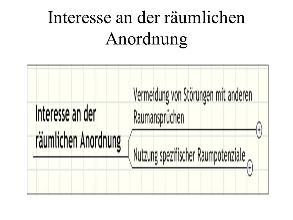 Interesse an der räumlichen Anordnung