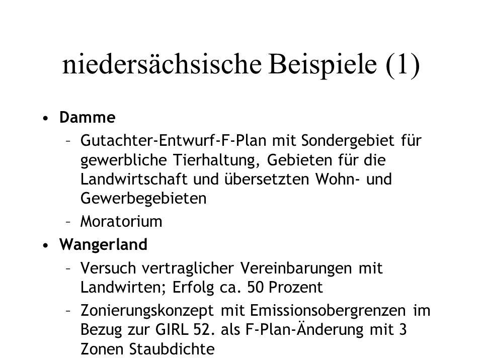 niedersächsische Beispiele (1) Damme –Gutachter-Entwurf-F-Plan mit Sondergebiet für gewerbliche Tierhaltung, Gebieten für die Landwirtschaft und übersetzten Wohn- und Gewerbegebieten –Moratorium Wangerland –Versuch vertraglicher Vereinbarungen mit Landwirten; Erfolg ca.