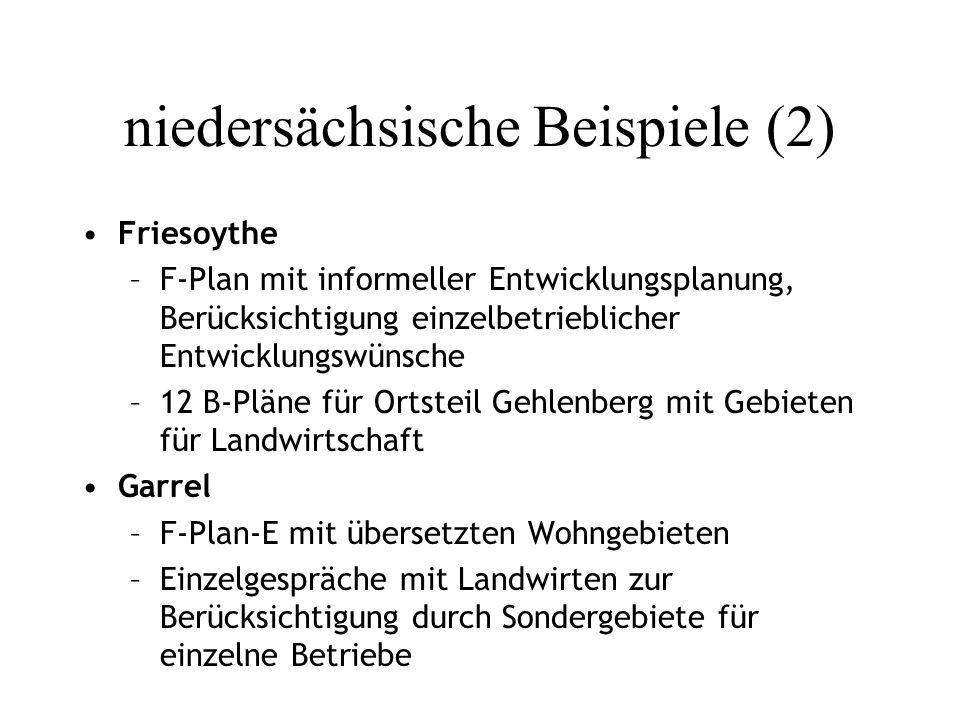niedersächsische Beispiele (2) Friesoythe –F-Plan mit informeller Entwicklungsplanung, Berücksichtigung einzelbetrieblicher Entwicklungswünsche –12 B-Pläne für Ortsteil Gehlenberg mit Gebieten für Landwirtschaft Garrel –F-Plan-E mit übersetzten Wohngebieten –Einzelgespräche mit Landwirten zur Berücksichtigung durch Sondergebiete für einzelne Betriebe