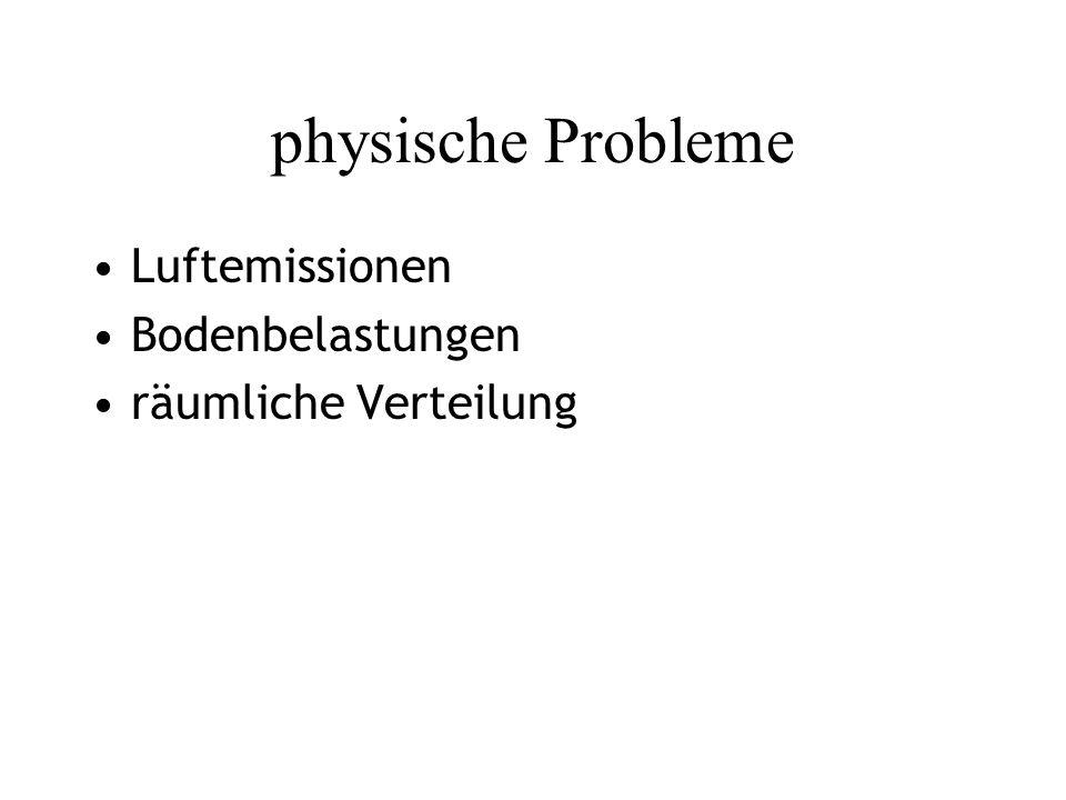 physische Probleme Luftemissionen Bodenbelastungen räumliche Verteilung