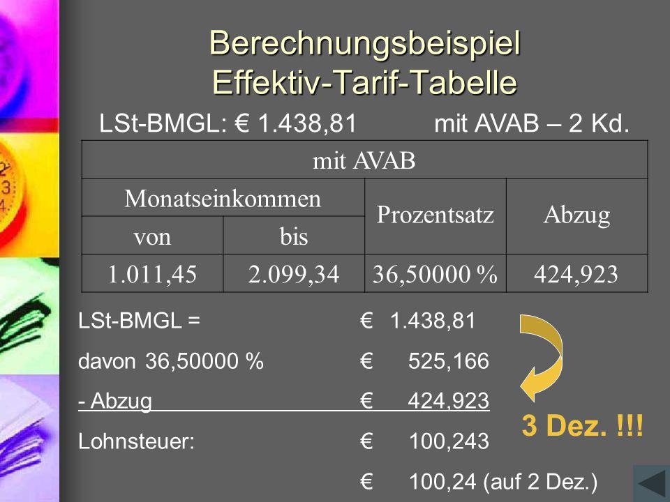 Berechnungsbeispiel Effektiv-Tarif-Tabelle LSt-BMGL: € 1.438,81mit AVAB – 2 Kd. mit AVAB Monatseinkommen ProzentsatzAbzug vonbis 1.011,452.099,3436,50