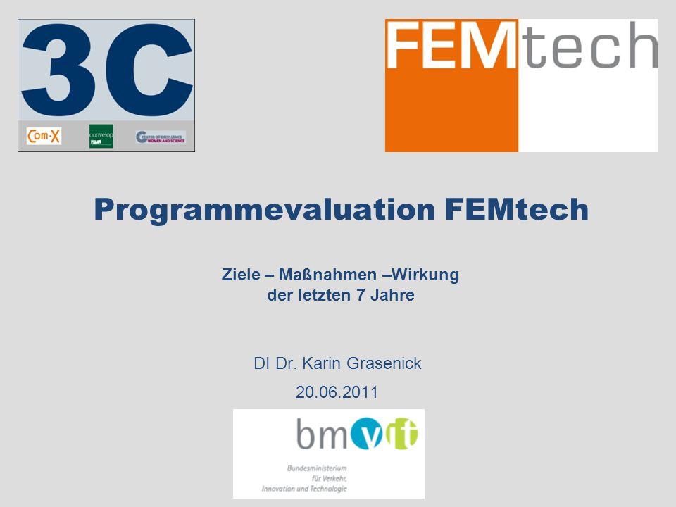 Programmevaluation FEMtech Ziele – Maßnahmen –Wirkung der letzten 7 Jahre DI Dr. Karin Grasenick 20.06.2011