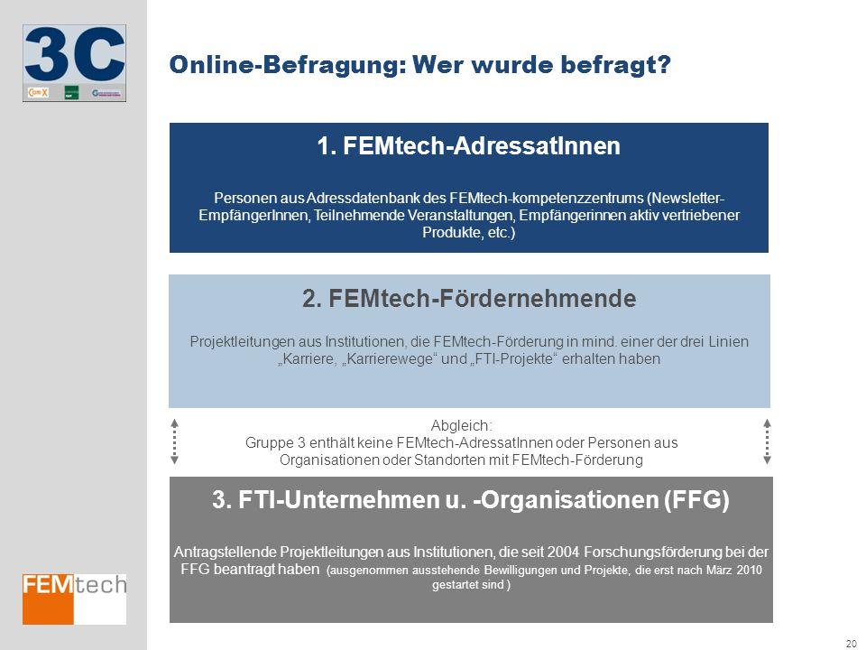 20 Online-Befragung: Wer wurde befragt? 1. FEMtech-AdressatInnen Personen aus Adressdatenbank des FEMtech-kompetenzzentrums (Newsletter- EmpfängerInne