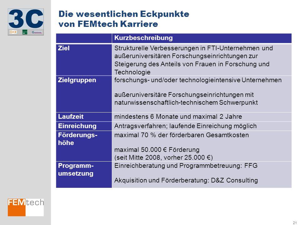 21 Die wesentlichen Eckpunkte von FEMtech Karriere Kurzbeschreibung ZielStrukturelle Verbesserungen in FTI-Unternehmen und außeruniversitären Forschun