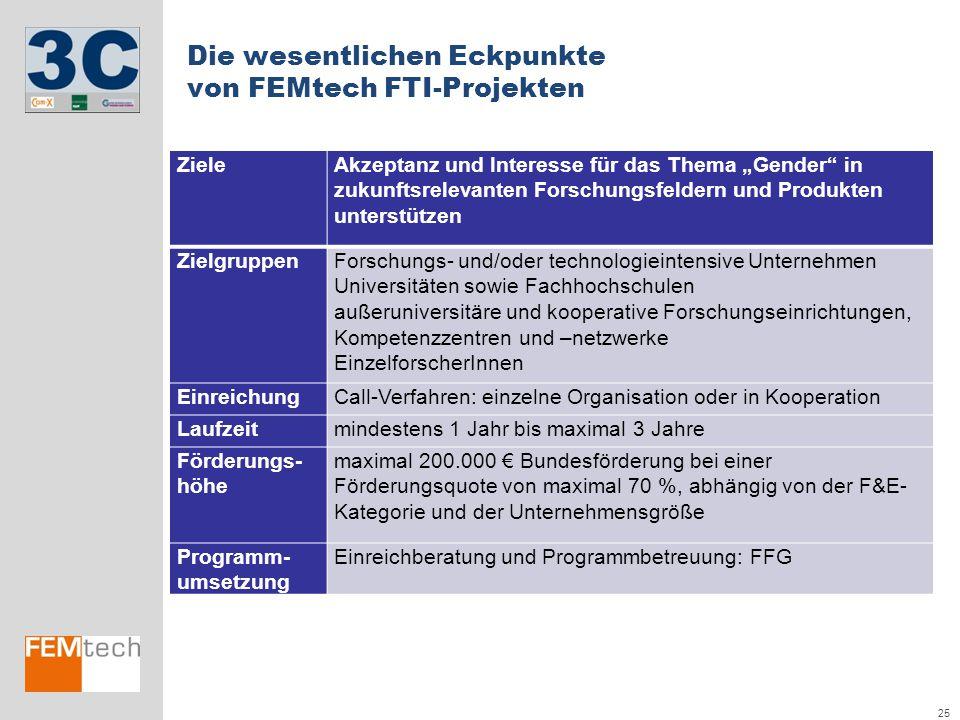 """25 Die wesentlichen Eckpunkte von FEMtech FTI-Projekten ZieleAkzeptanz und Interesse für das Thema """"Gender"""" in zukunftsrelevanten Forschungsfeldern un"""