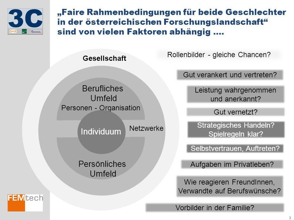 """3 """"Faire Rahmenbedingungen für beide Geschlechter in der österreichischen Forschungslandschaft"""" sind von vielen Faktoren abhängig …. Rollenbilder - gl"""