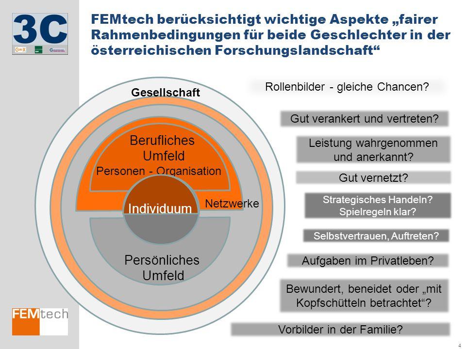 """4 FEMtech berücksichtigt wichtige Aspekte """"fairer Rahmenbedingungen für beide Geschlechter in der österreichischen Forschungslandschaft"""" Rollenbilder"""