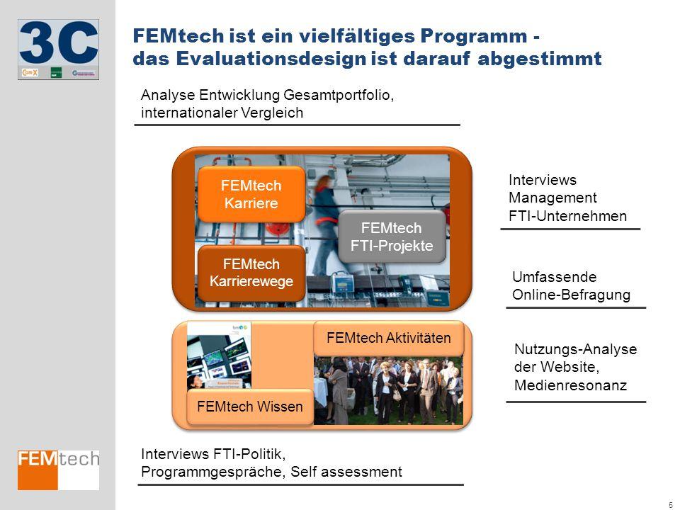 5 FEMtech Aktivitäten FEMtech Karriere FEMtech Karrierewege FEMtech FTI-Projekte FEMtech ist ein vielfältiges Programm - das Evaluationsdesign ist dar