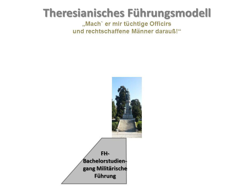"""FH- Bachelorstudien- gang Militärische Führung Theresianisches Führungsmodell """"Mach` er mir tüchtige Officirs und rechtschaffene Männer darauß!"""""""