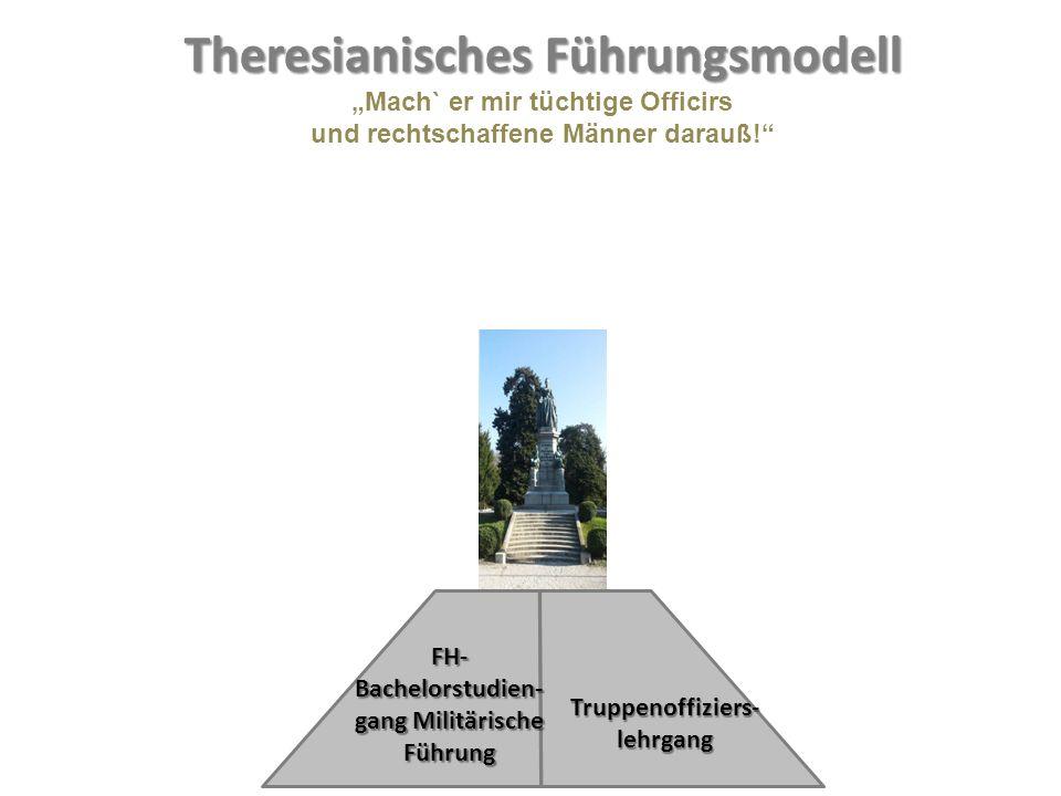 """FH-Bachelorstudien- gang Militärische Führung Truppenoffiziers-lehrgang Theresianisches Führungsmodell """"Mach` er mir tüchtige Officirs und rechtschaff"""