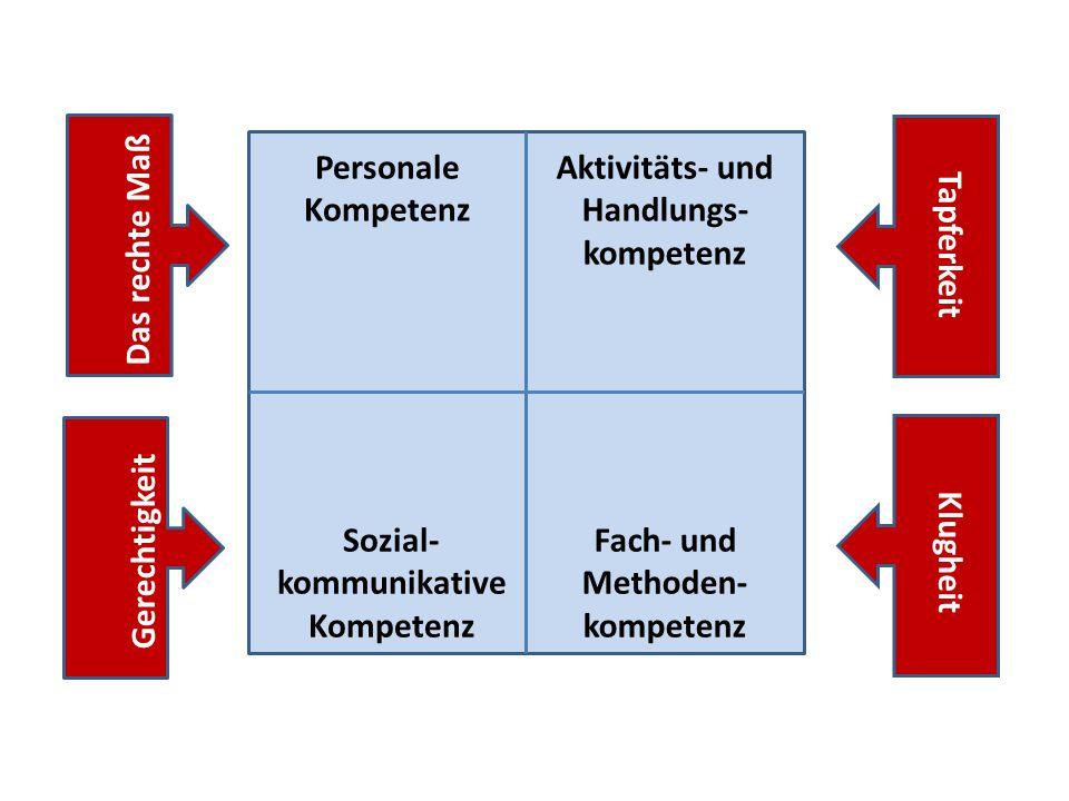 Personale Kompetenz Sozial- kommunikative Kompetenz Aktivitäts- und Handlungs- kompetenz Fach- und Methoden- kompetenz Das rechte Maß Gerechtigkeit Ta