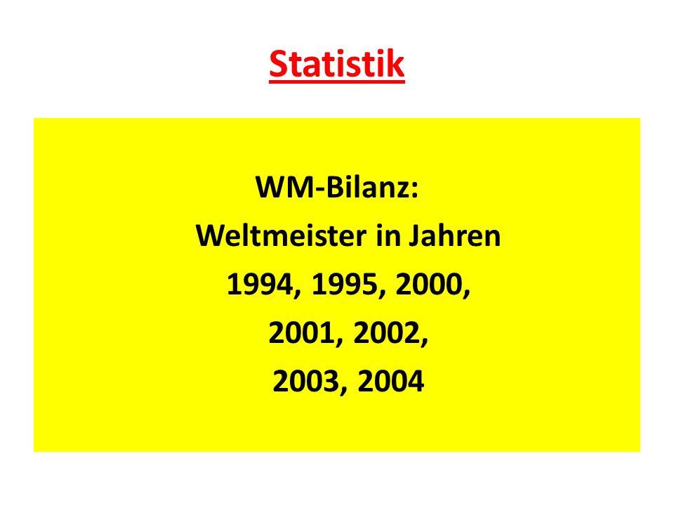 Statistik WM-Bilanz: Weltmeister in Jahren 1994, 1995, 2000, 2001, 2002, 2003, 2004