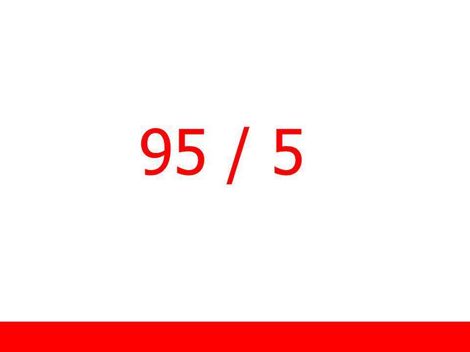 10 95 / 5