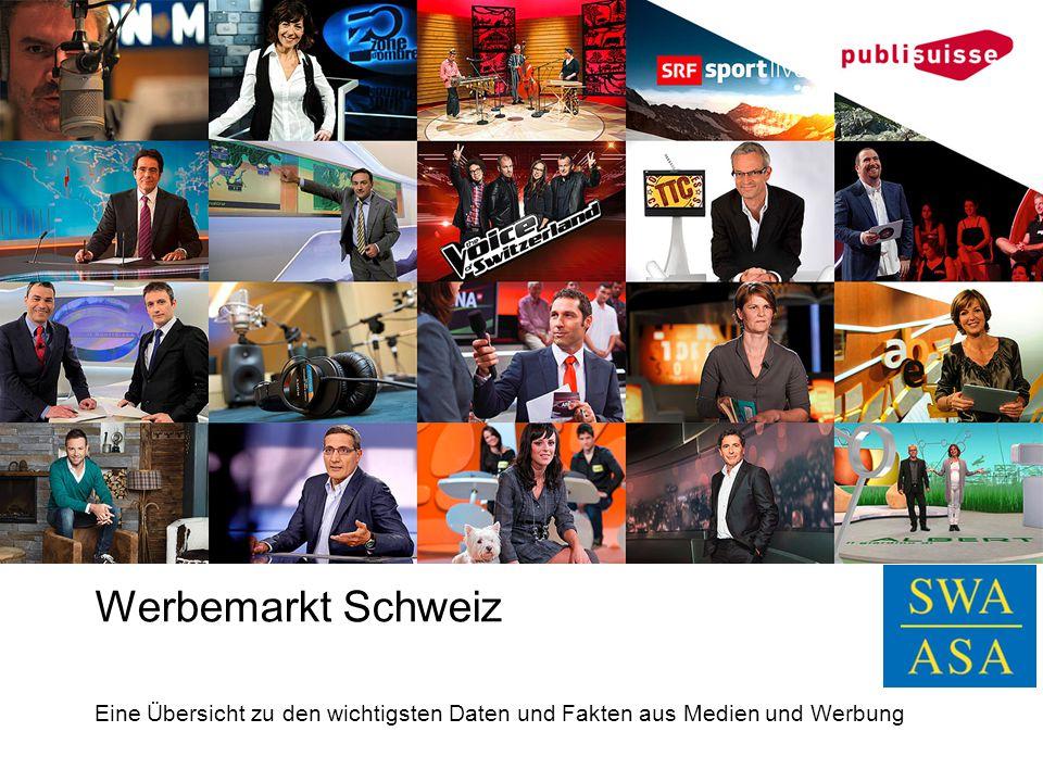 Werbemarkt Schweiz Eine Übersicht zu den wichtigsten Daten und Fakten aus Medien und Werbung