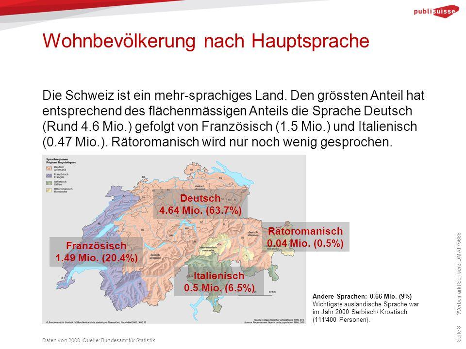 Wohnbevölkerung nach Hauptsprache Seite 8 Die Schweiz ist ein mehr-sprachiges Land. Den grössten Anteil hat entsprechend des flächenmässigen Anteils d