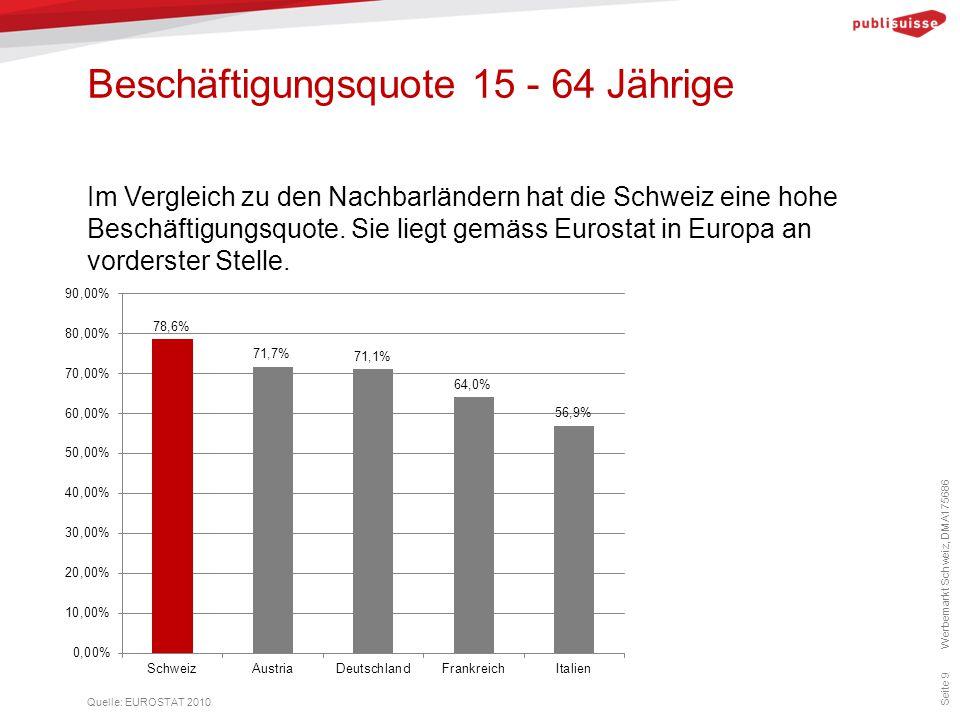 Beschäftigungsquote 15 - 64 Jährige Seite 9 Im Vergleich zu den Nachbarländern hat die Schweiz eine hohe Beschäftigungsquote. Sie liegt gemäss Eurosta