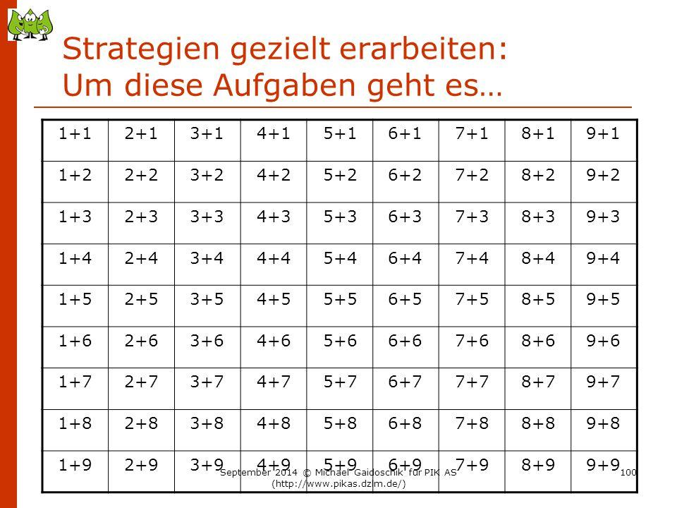 Strategien gezielt erarbeiten: Um diese Aufgaben geht es… 1+12+13+14+15+16+17+18+19+1 1+22+23+24+25+26+27+28+29+2 1+32+33+34+35+36+37+38+39+3 1+42+43+