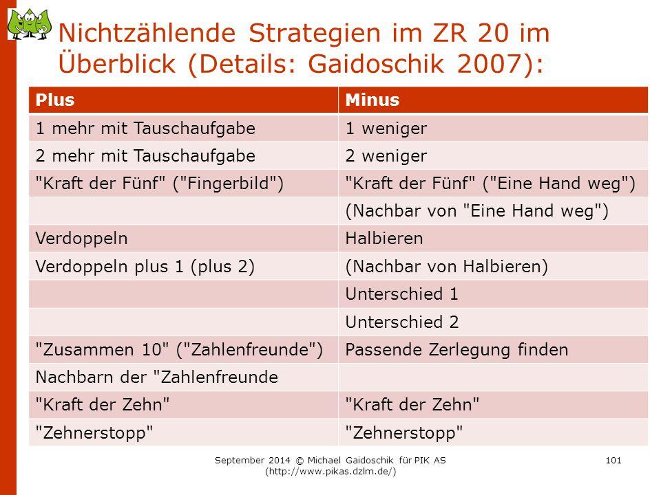 Nichtzählende Strategien im ZR 20 im Überblick (Details: Gaidoschik 2007): PlusMinus 1 mehr mit Tauschaufgabe1 weniger 2 mehr mit Tauschaufgabe2 wenig