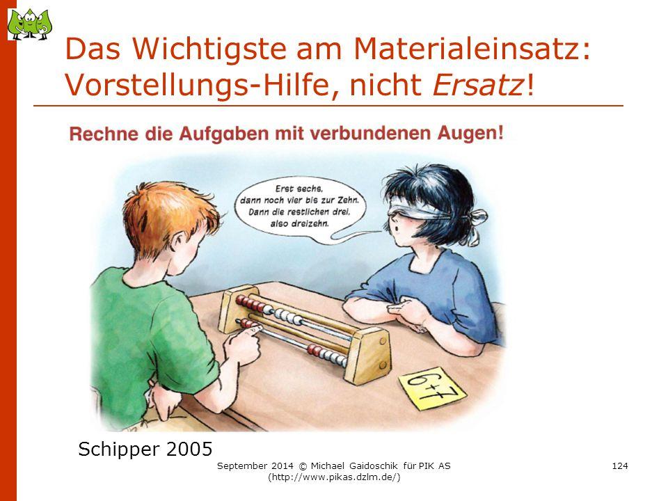 Das Wichtigste am Materialeinsatz: Vorstellungs-Hilfe, nicht Ersatz! Schipper 2005 September 2014 © Michael Gaidoschik für PIK AS (http://www.pikas.dz