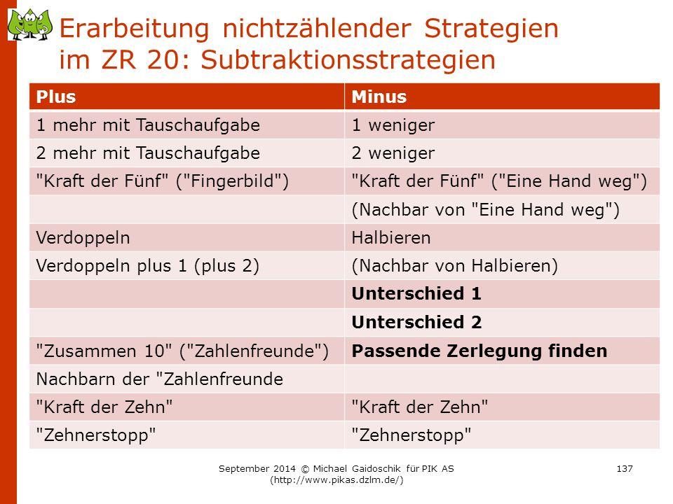 Erarbeitung nichtzählender Strategien im ZR 20: Subtraktionsstrategien PlusMinus 1 mehr mit Tauschaufgabe1 weniger 2 mehr mit Tauschaufgabe2 weniger
