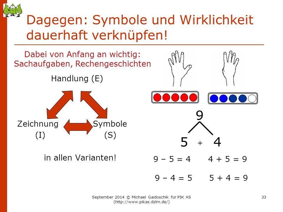 Dagegen: Symbole und Wirklichkeit dauerhaft verknüpfen! Handlung (E) Zeichnung Symbole (I) (S) in allen Varianten! 9 5 4 + 9 – 5 = 4 9 – 4 = 5 4 + 5 =