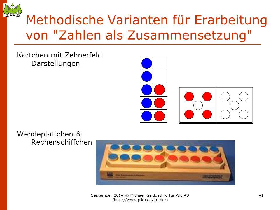 Methodische Varianten für Erarbeitung von