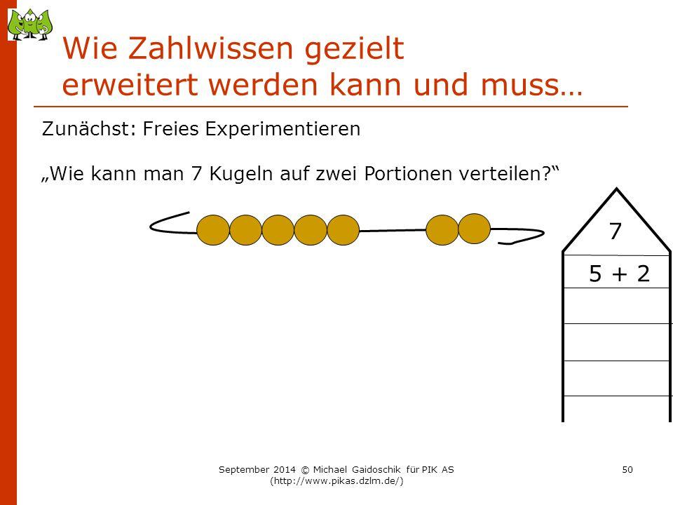 """Wie Zahlwissen gezielt erweitert werden kann und muss… Zunächst: Freies Experimentieren """"Wie kann man 7 Kugeln auf zwei Portionen verteilen?"""" 7 5 + 2"""
