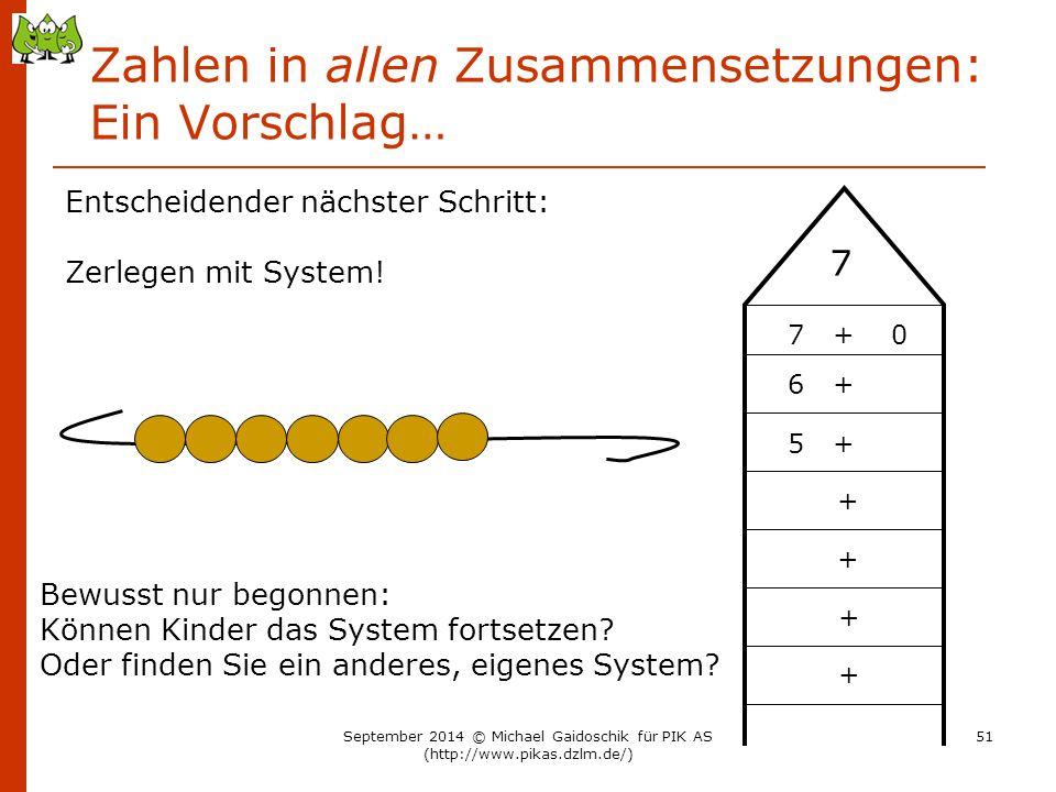 Zahlen in allen Zusammensetzungen: Ein Vorschlag… 7 5 + + 7 + 0 6 + + + + Entscheidender nächster Schritt: Zerlegen mit System! Bewusst nur begonnen: