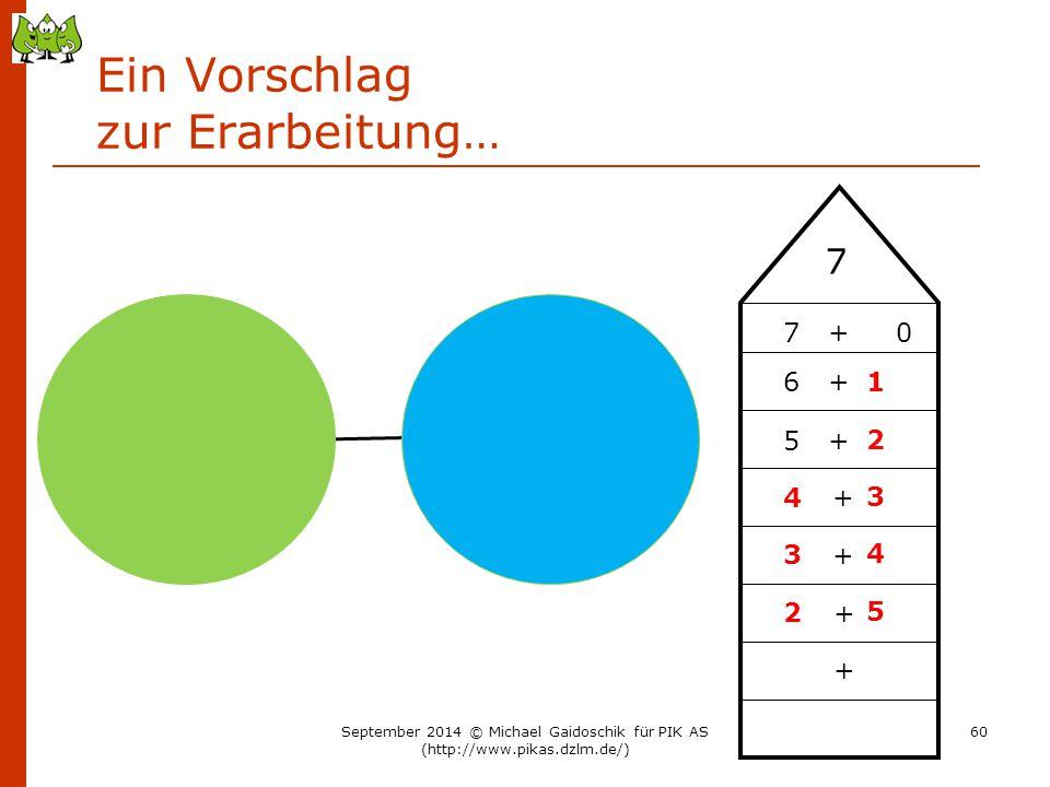Ein Vorschlag zur Erarbeitung… 7 5 + + 7 + 0 6 + + + + 1 2 3 4 4 3 5 2 September 2014 © Michael Gaidoschik für PIK AS (http://www.pikas.dzlm.de/) 60