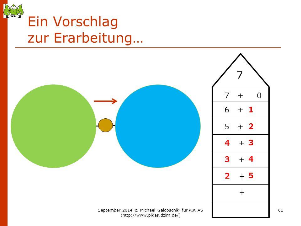 Ein Vorschlag zur Erarbeitung… 7 5 + + 7 + 0 6 + + + + 1 2 3 4 4 3 5 2 September 2014 © Michael Gaidoschik für PIK AS (http://www.pikas.dzlm.de/) 61