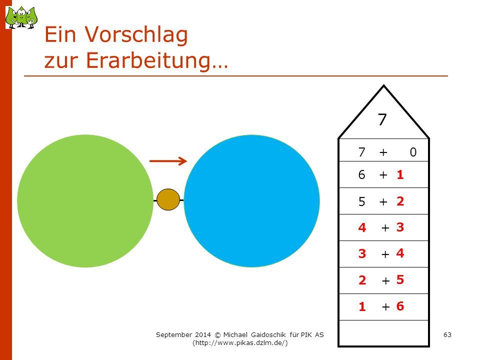 Ein Vorschlag zur Erarbeitung… 7 5 + + 7 + 0 6 + + + + 1 2 3 4 4 3 5 2 6 1 September 2014 © Michael Gaidoschik für PIK AS (http://www.pikas.dzlm.de/)