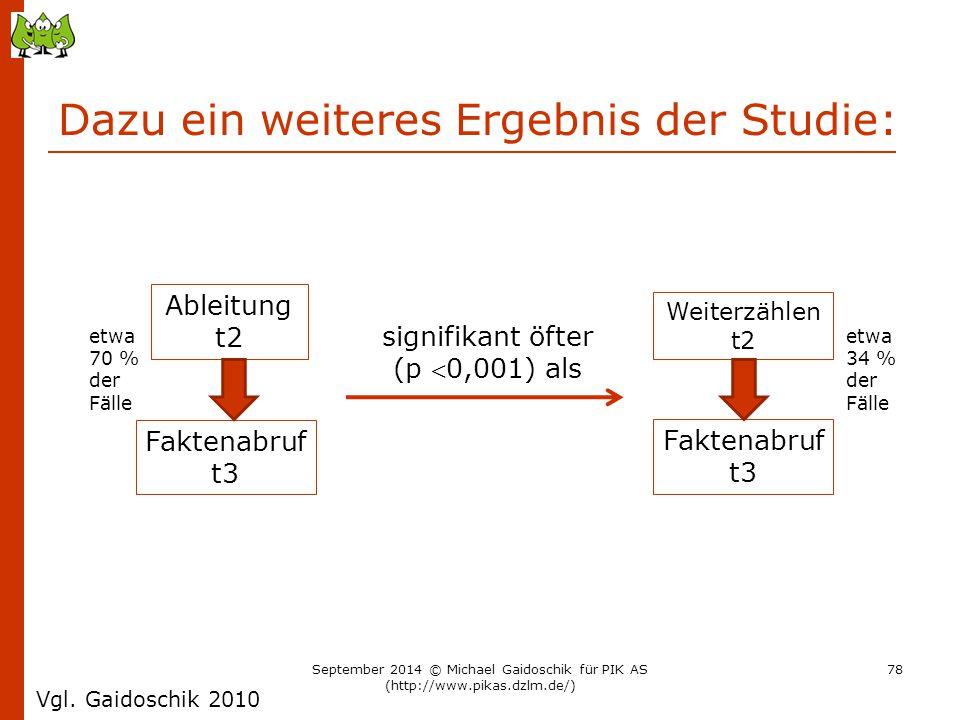 Dazu ein weiteres Ergebnis der Studie: Ableitung t2 Faktenabruf t3 Weiterzählen t2 Faktenabruf t3 signifikant öfter (p 0,001) als etwa 70 % der Fälle