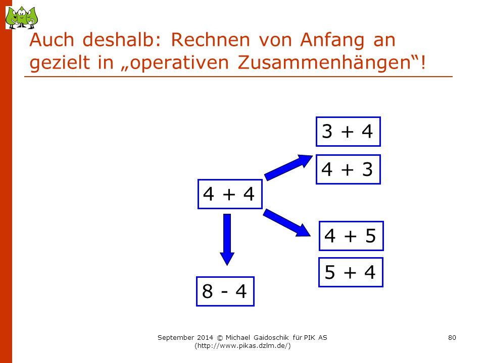 "Auch deshalb: Rechnen von Anfang an gezielt in ""operativen Zusammenhängen""! 4 + 4 3 + 4 4 + 3 4 + 5 5 + 4 8 - 4 September 2014 © Michael Gaidoschik fü"
