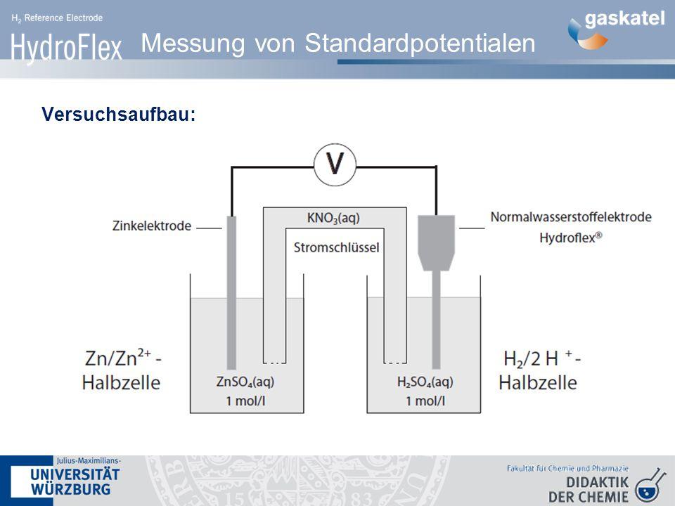 Messung von Standardpotentialen Versuchsaufbau:
