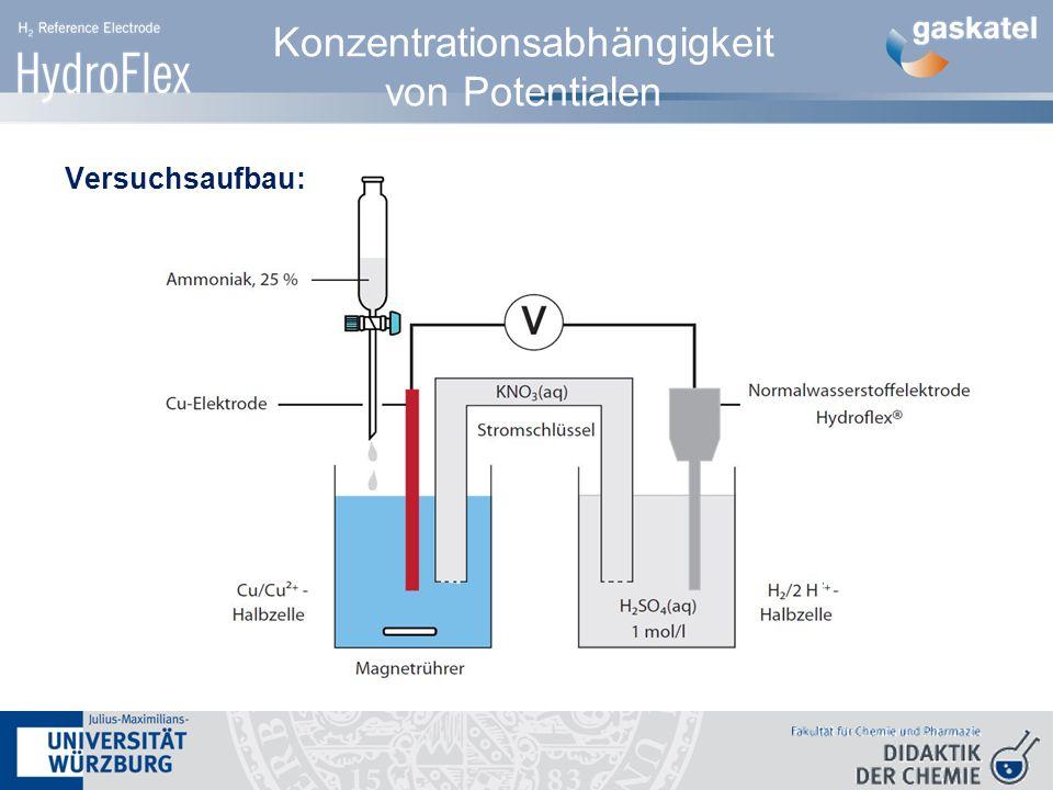 Konzentrationsabhängigkeit von Potentialen Versuchsaufbau: