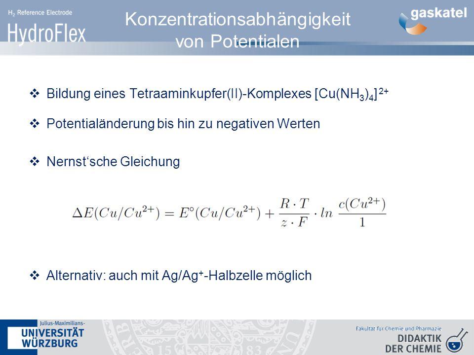  Bildung eines Tetraaminkupfer(II)-Komplexes [Cu(NH 3 ) 4 ] 2+  Potentialänderung bis hin zu negativen Werten  Nernst'sche Gleichung  Alternativ: auch mit Ag/Ag + -Halbzelle möglich Konzentrationsabhängigkeit von Potentialen