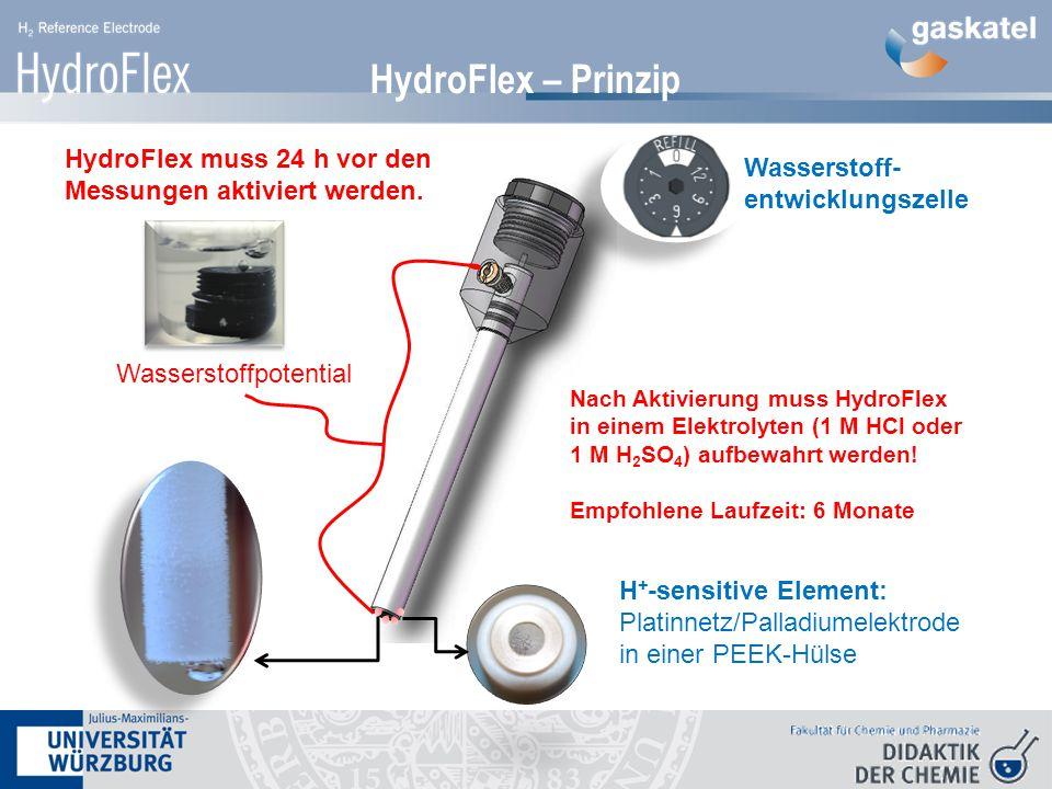 Wasserstoffpotential HydroFlex – Prinzip HydroFlex muss 24 h vor den Messungen aktiviert werden.
