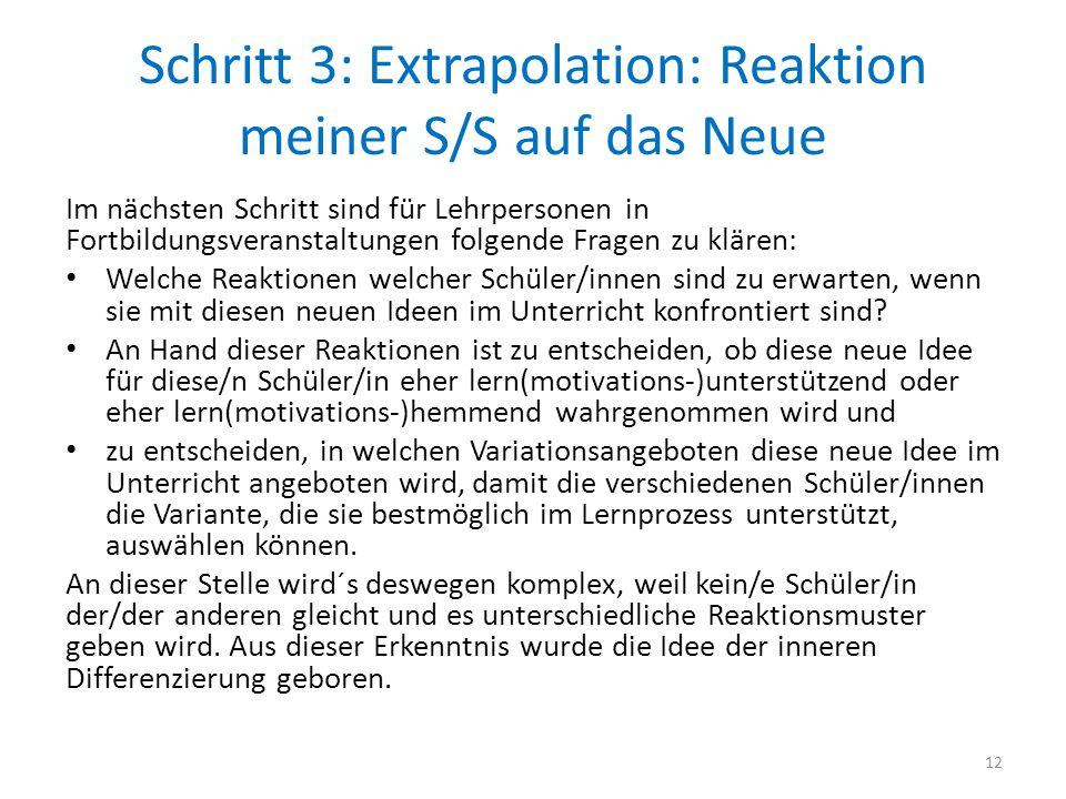 Schritt 3: Extrapolation: Reaktion meiner S/S auf das Neue Im nächsten Schritt sind für Lehrpersonen in Fortbildungsveranstaltungen folgende Fragen zu klären: Welche Reaktionen welcher Schüler/innen sind zu erwarten, wenn sie mit diesen neuen Ideen im Unterricht konfrontiert sind.
