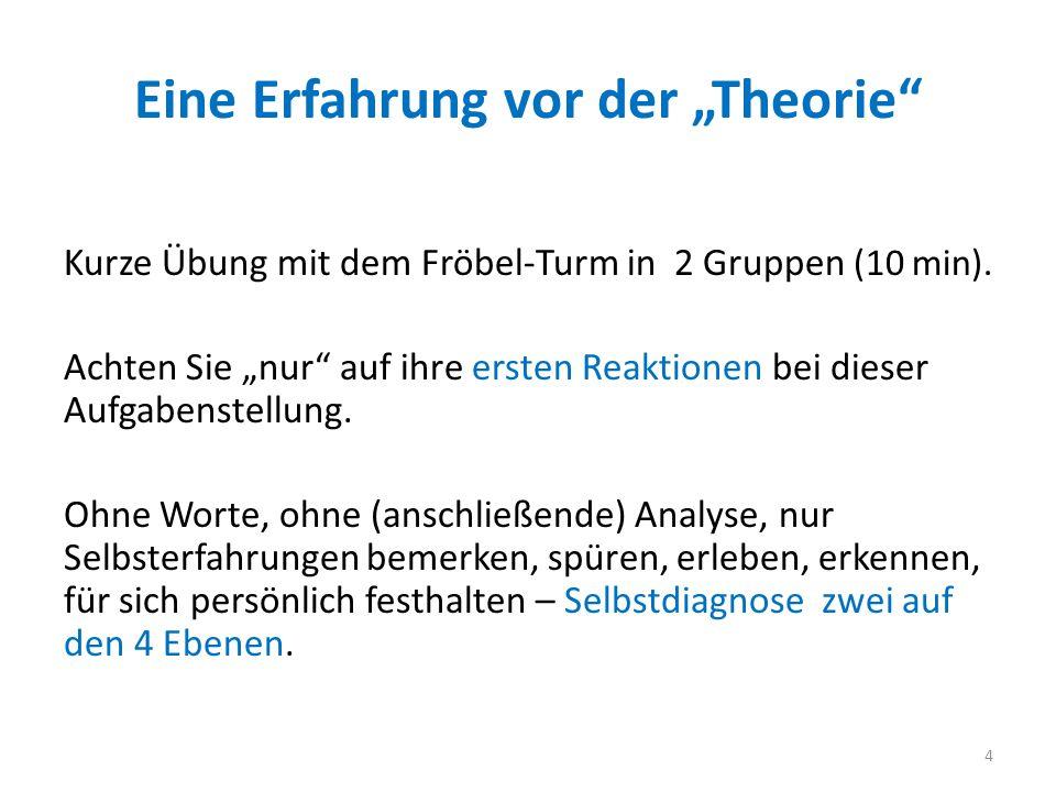 """Eine Erfahrung vor der """"Theorie Kurze Übung mit dem Fröbel-Turm in 2 Gruppen (10 min)."""