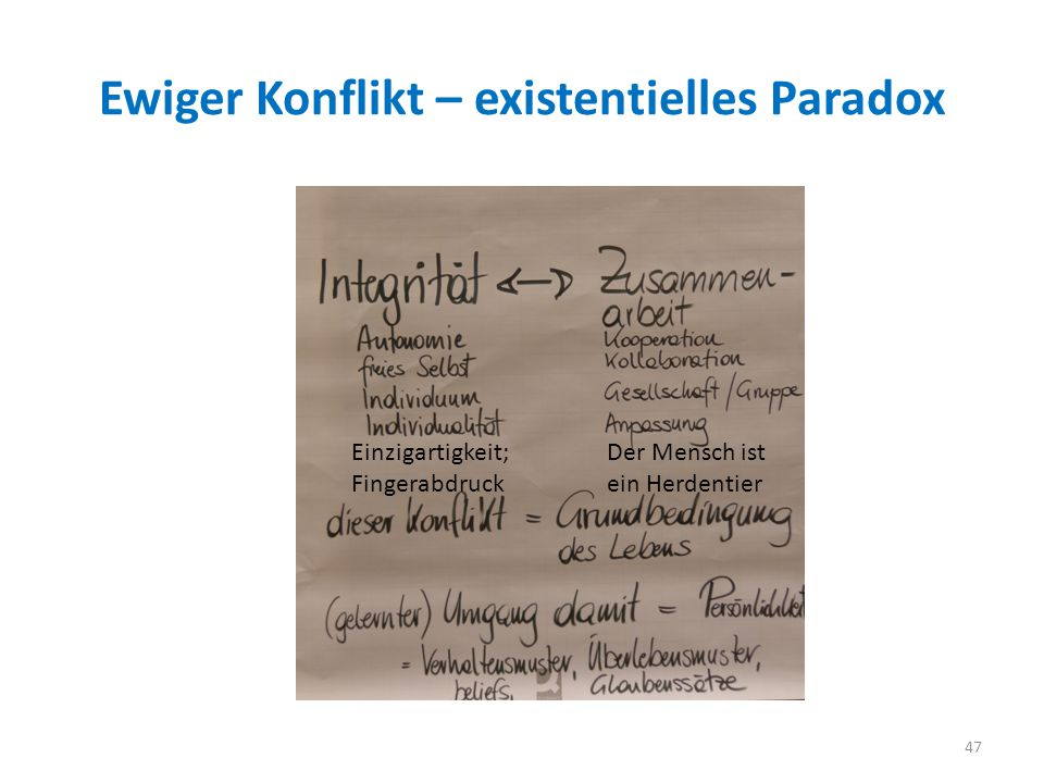 Ewiger Konflikt – existentielles Paradox 47 Einzigartigkeit; Fingerabdruck Der Mensch ist ein Herdentier