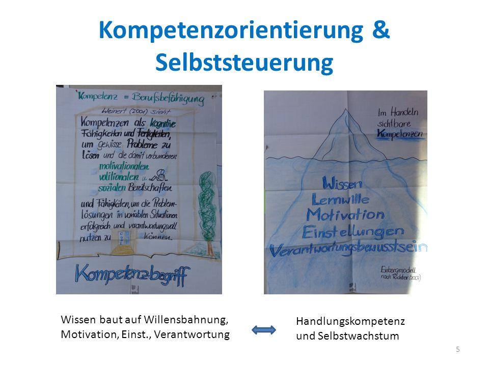 Kompetenzorientierung & Selbststeuerung 5 Handlungskompetenz und Selbstwachstum Wissen baut auf Willensbahnung, Motivation, Einst., Verantwortung