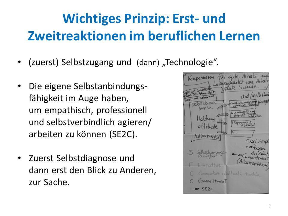 """Wichtiges Prinzip: Erst- und Zweitreaktionen im beruflichen Lernen (zuerst) Selbstzugang und (dann) """"Technologie"""". Die eigene Selbstanbindungs- fähigk"""