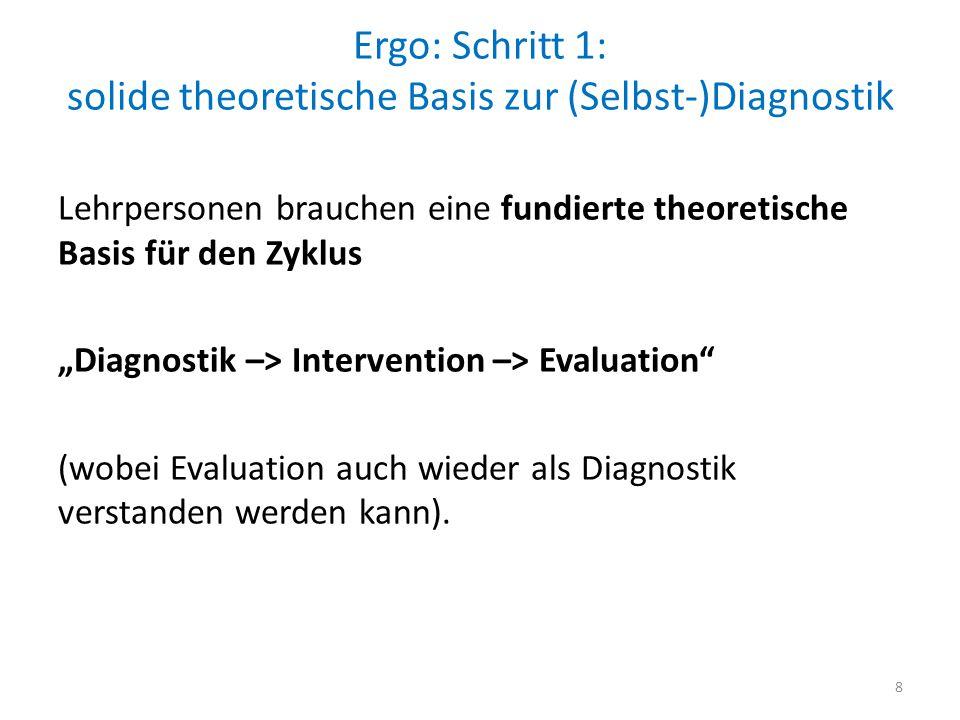 """Ergo: Schritt 1: solide theoretische Basis zur (Selbst-)Diagnostik Lehrpersonen brauchen eine fundierte theoretische Basis für den Zyklus """"Diagnostik –> Intervention –> Evaluation (wobei Evaluation auch wieder als Diagnostik verstanden werden kann)."""