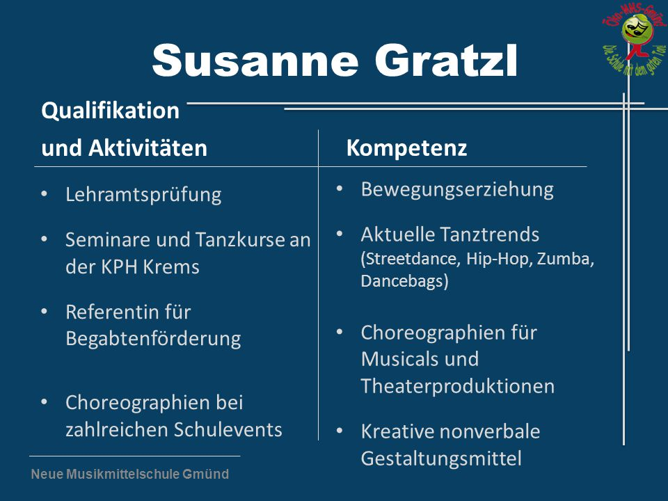 Neue Musikmittelschule Gmünd Susanne Gratzl Qualifikation und Aktivitäten Lehramtsprüfung Seminare und Tanzkurse an der KPH Krems Referentin für Begab