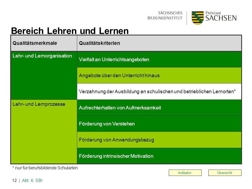 | Abt. 4, SBI12 Bereich Lehren und Lernen Indikator * nur für berufsbildende Schularten Übersicht QualitätsmerkmaleQualitätskriterien Lehr- und Lernor