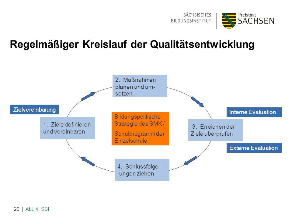 | Abt. 4, SBI20 Regelmäßiger Kreislauf der Qualitätsentwicklung Bildungspolitische Strategie des SMK / Schulprogramm der Einzelschule 1. Ziele definie