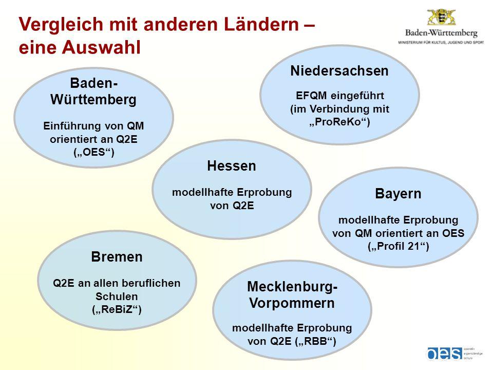 """Vergleich mit anderen Ländern – eine Auswahl Bayern modellhafte Erprobung von QM orientiert an OES (""""Profil 21 ) Niedersachsen EFQM eingeführt (im Verbindung mit """"ProReKo ) Mecklenburg- Vorpommern modellhafte Erprobung von Q2E (""""RBB ) Hessen modellhafte Erprobung von Q2E Bremen Q2E an allen beruflichen Schulen (""""ReBiZ ) Baden- Württemberg Einführung von QM orientiert an Q2E (""""OES )"""